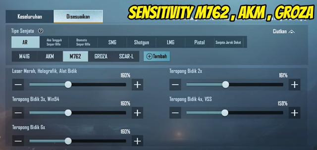 Lanjutan dari Sensitivitas Gyro Senjata PUBG Mobile