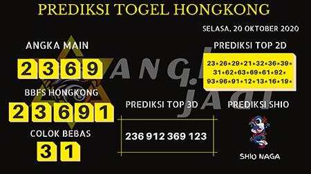 Prediksi Togel Angka Jitu Hongkong Selasa 20 Oktober 2020