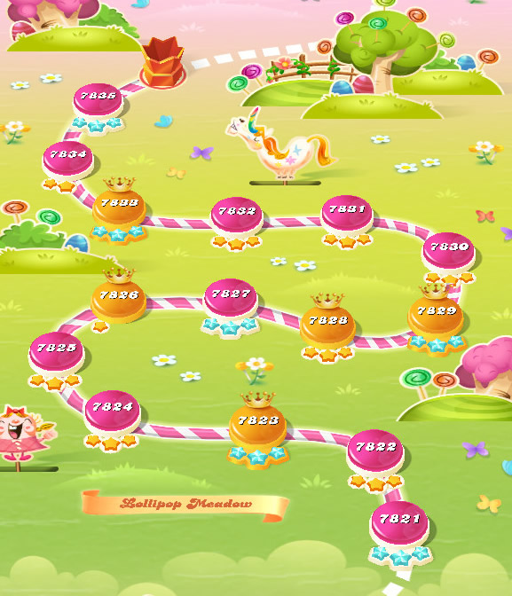 Candy Crush Saga level 7821-7835