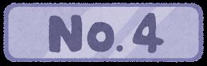 「ワーストランキング」のイラスト文字(No.4)