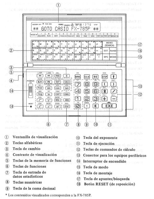Retro Ordenadores Orty: Ordenadores Casio (MX-10, FX 880P