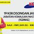 19 Kekosongan Jawatan Jabatan Kemajuan Masyarakat (KEMAS). Gaji RM1,549.00 - RM5,701.00