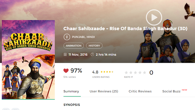 Chaar  Sahibzaade Rise Of Banda Singh Bahadur 2016 Full Punjabi Movie 700mb HD 300mb