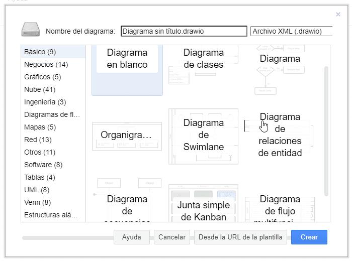 Plantillas editables en aplicación para hacer mapas conceptuales online gratis