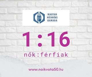 A Magyar Mérnöki Kamara vezetői között 1:16 a nők és férfiak aránya #KE43