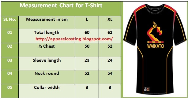 Apparel costing for T-Shirt in apparel industry