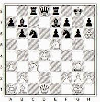Partida de ajedrez Keene-Miles, 1975, posición después de 17... Cc6