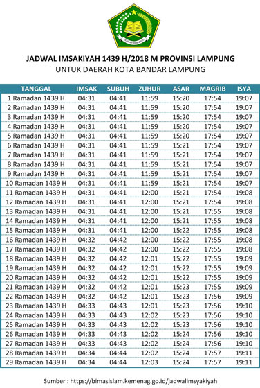Jadwal Imsakiyah 2018 Kota Bandar Lampung dan Sekitarnya