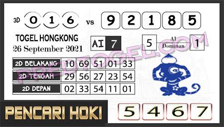Prediksi Pencari Hoki Group Hk Minggu 26-Sep-2021