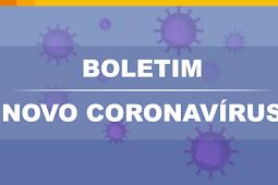 Castro registra primeiro caso do novo Coronavírus