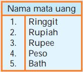 Tabel Contoh Soal tentang Uang & Lembaga Keuangan no105