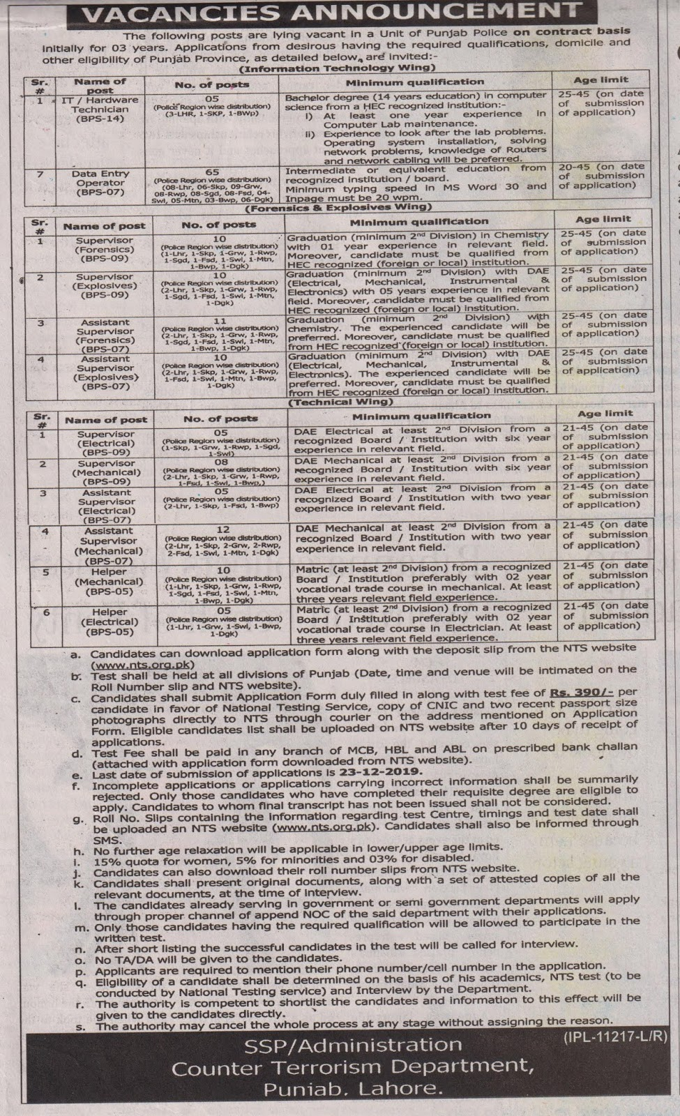 CTD Punjab Police jobs 2019 December