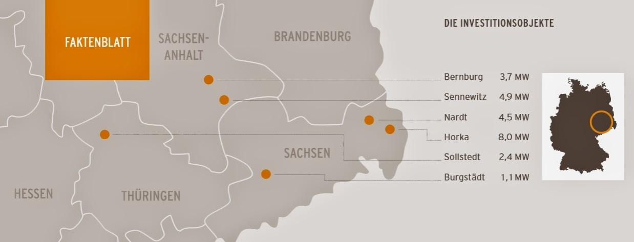 wattner sunasset 5 standorte deutschland brd investition investment zins nachrangdarlehen qualifiziertes umweltfonds hochrentabel