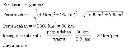 Kecepatan rata-rata