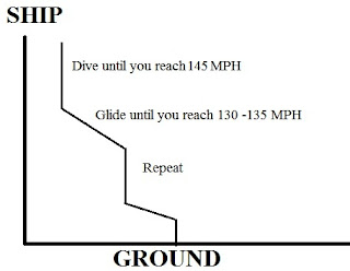 Apex Legends, Drop Faster Guide