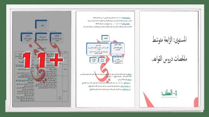 ملخصات دروس القواعد في اللغة العربية للسنة الرابعة متوسط
