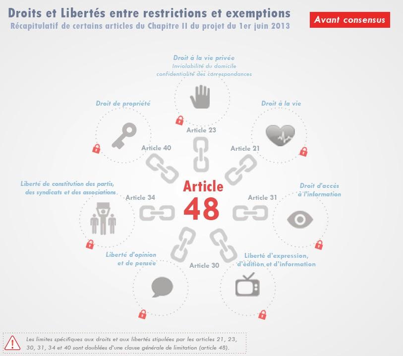 http://1.bp.blogspot.com/-W3KEJtHSYcw/UwD8X1wQ4fI/AAAAAAAAETI/rFxUJD-liRc/s1600/2.42+-+Droits+et+Libert%C3%A9s+av+consensus+-+minimaliste+-fr.jpg
