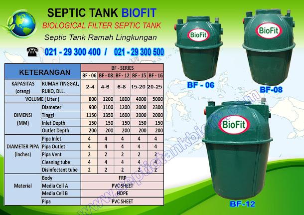 septic tank - septic tank biotech - septic tank biofit - septic tank biofil - septic tank biogift - septic tank biofive - septic tank biofresh - septic tank biosuper - septic tank bioasahi - septic tank bioluxs - septic tank biorich - septic tank biosurya - septic tank bio - septic tank biogen - septic tank biosung - septic tank - biotank - septic tank biosuper - septic tank biotech indonesia - septic tank biotech jakarta - septic tank biotech bandung - septic tank biotech subang - septic tank biotech cirebon - septic tank biotech karawang - septic tank biotech brebes - septic tank biotech pekalongan - septic tank biotech semarang - septic tank biotech yogyakarta - septic tank biotech solo - septic tank biotech surakarta - septic tank biotech sragen - septic tank biotech surabaya - septic tank biotech banyuwangi - septic tank biotech malang - septic tank biotech bali - septic tank biotech denpasar - septic tank biotech seminyak - septic tank biotech kuta - septic tank biotech gilimanuk - septic tank biotech lombok - septic tank biotech kupang - septic tank biotech ntt - septic tank biotech ambon - septic tank biotech ternate - septic tank biotech maluku - septic tank biotech manado - septic tank biotech bunaken - septic tank biotech modoinding - septic tank biotech singsingon - septic tank biotech poso - septic tank biotech palu - septic tank biotech makasar - septic tank biotech papua - septic tank biotech manokwari - septic tank biotech sentani - septic tank biotech palangkaraya - septic tank biotech banjarmasin - septic tank biotech balikpapan - septic tank biotech pontianak - septic tank biotech kalimantan - septic tank biotech sumatera - septic tank biotech aceh - septic tank biotech medan - septic tank biotech riau - septic tank biotech padang - septic tank biotech jambi - septic tank biotech pekanbaru - septic tank biotech lampung - septic tank biotech batam - septic tank biotech nagoya - septic tank biotech bangka - septic tank biotech belitung - septic tank
