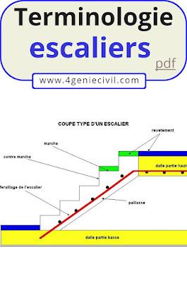les differents types d'escaliers pdf, type d'escalier tournant, type d'escalier intérieur, different type d'escalier en beton