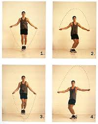 Rope Skipping Excercise