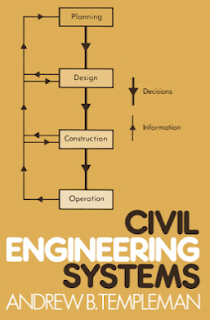 Civil Engineering Systems By Andrew B. Templeman