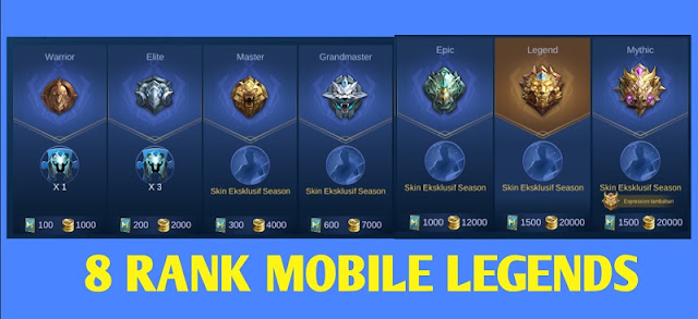 Tingkatan Rank Mobile Legends
