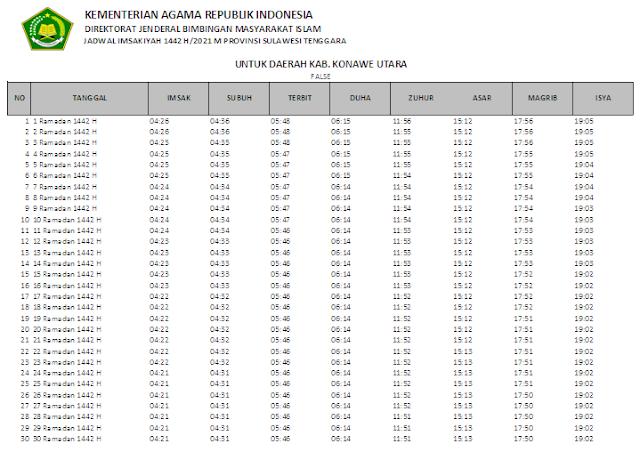 Jadwal Imsakiyah Ramadhan 1442 H Kabupaten Konawe Utara, Provinsi Sulawesi Tenggara
