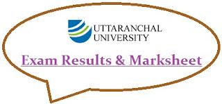 Uttaranchal University Results 2020