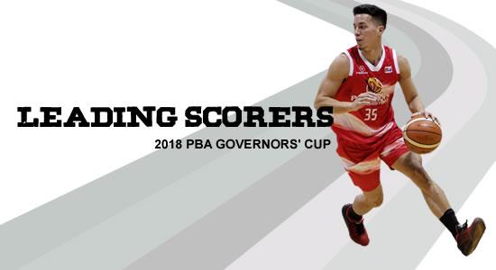 LIST: Phoenix Fuelmasters Leading Scorers 2018 PBA Governors' Cup