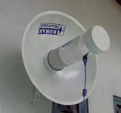 Macam-macam Antena jaringan wajan bolik