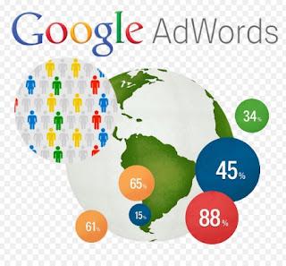 benturan di google adsense