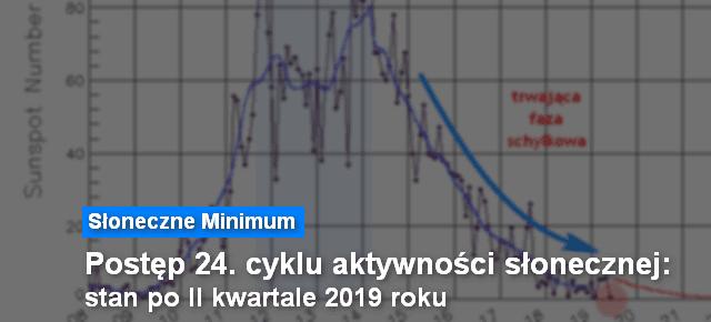 Postęp 24. cyklu aktywności słonecznej: stan po II kwartale 2019 roku
