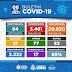 COVID-19: MAIS UMA VÍTIMA DE COVID-19 EM BONFIM