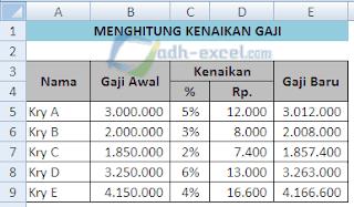 adh-excel.com menghitung kenaikan gaji dan umk dalam Excel