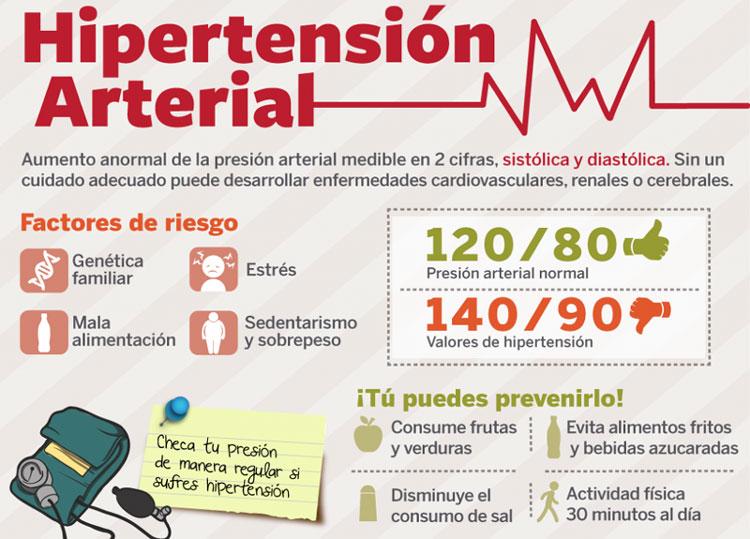 dieta diastólica para la presión arterial