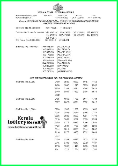 Kerala Lottery Result 21-12-2019 Karunya KR-427 (keralalotteryresult.net)-
