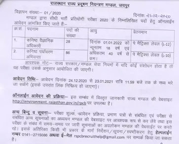 Rajasthan State Pollution Control Board Recruitment 2020