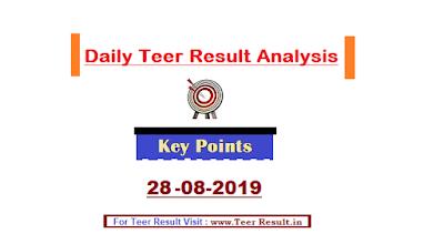 Shillong , Khanapara and Juwai teer results  28 Augist 2019 and analysis