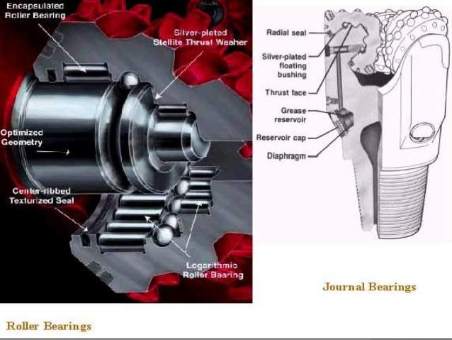 Drill Bits Bearing Systems