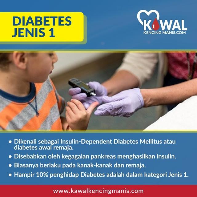 Jenis-Jenis Diabetes