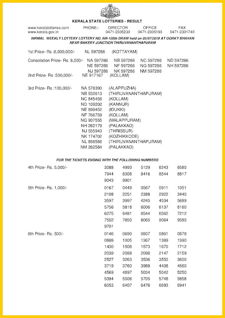 Kerala Lottery Result 05-07-2019 Nirmal Lottery Results NR-128 keralalotteriesresults.in-page-001