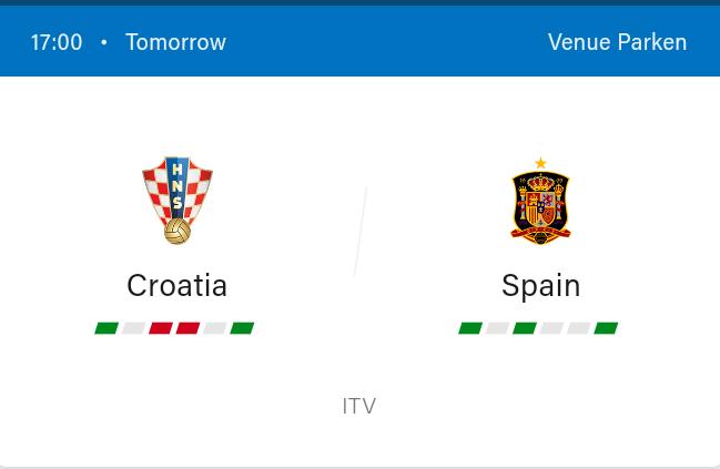 Croatia vs Spain Preview and Predictions 2021
