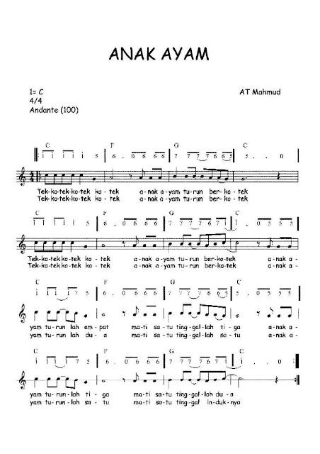 Lagu Anak Dan Notasinya : notasinya, Angka, Pianika, Recorder, Keyboard, Suling, Terlengkap