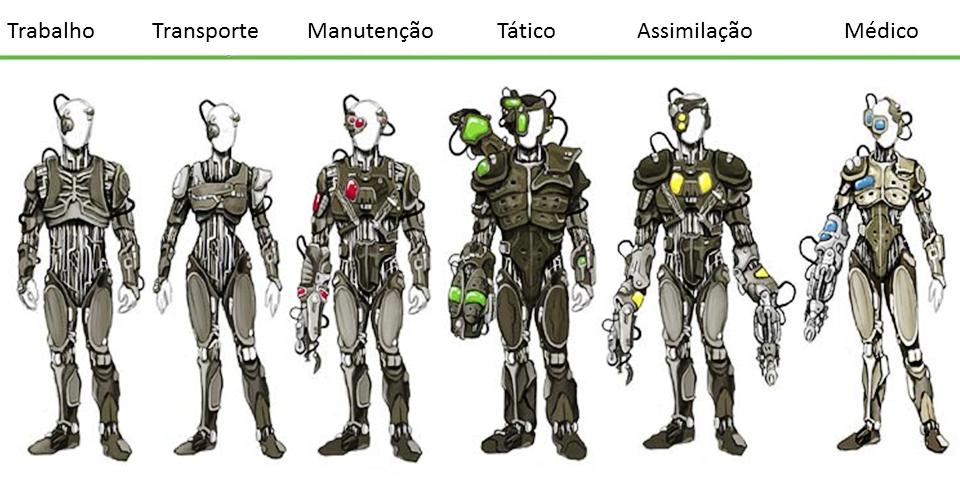 tipos de Borg