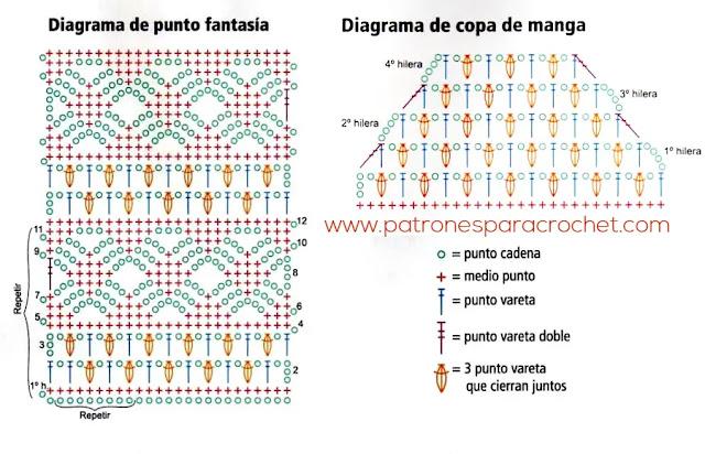 diagramas-puntos-crochet