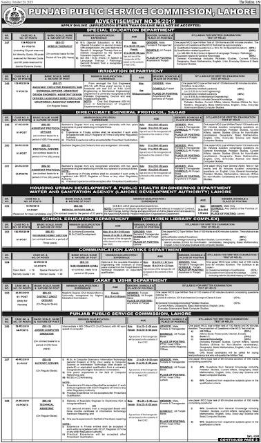PPSC Jobs 2019 | Latest Jobs in PPSC (Punjab) - Apply Online