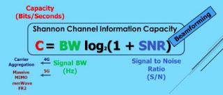 Menghitung kapasitas jaringan dengan metode Hukum Moore