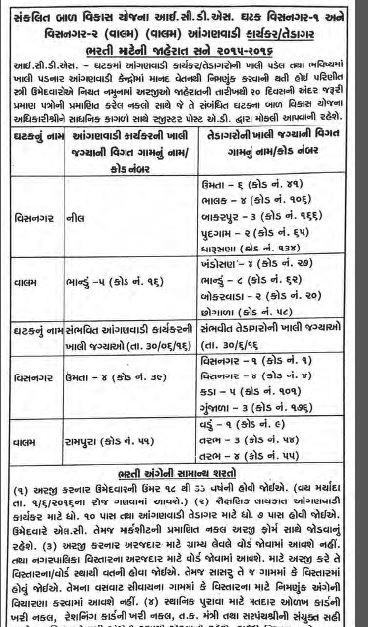 ICDS Visnagar Anganwadi Worker / Helper Recruitment 2016