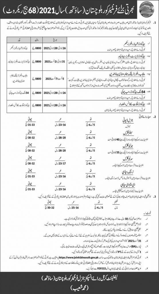 FC Baluchistan South Jobs 2021