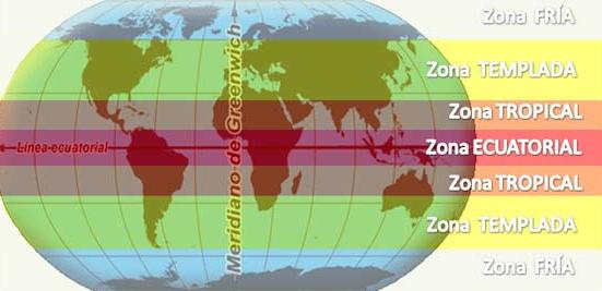 Resultado de imagen de ZONAS CLIMATICAS
